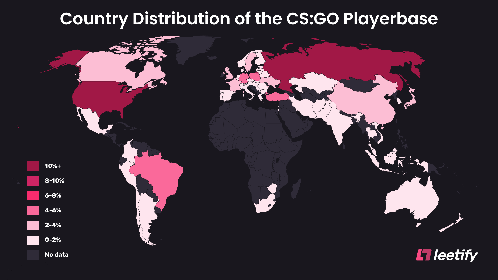 Country Distribution of the CS:GO playerbase